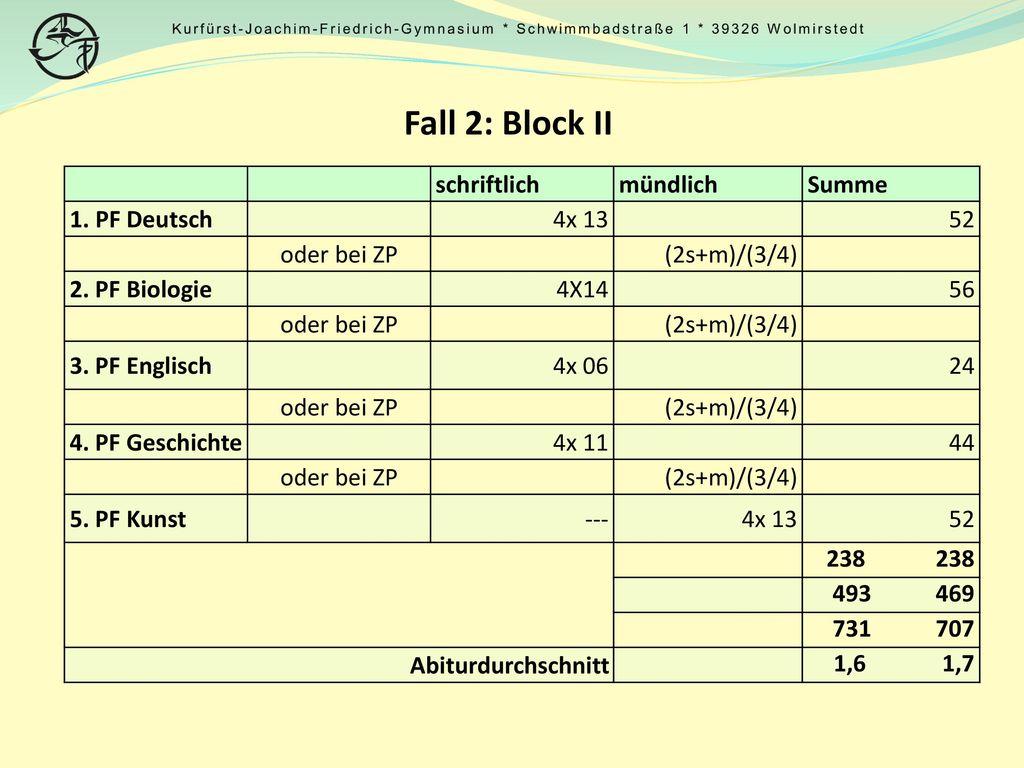 Fall 2: Block II schriftlich mündlich Summe 1. PF Deutsch 4x 13 52