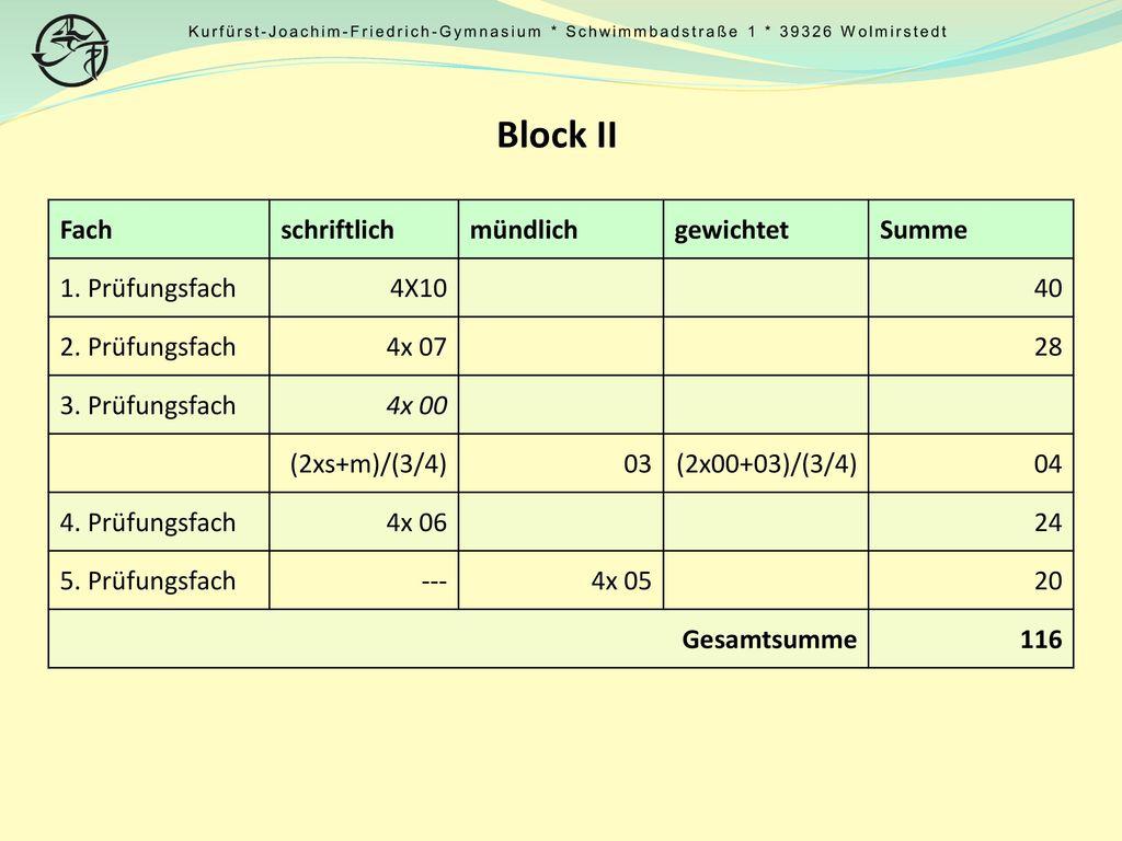 Block II Fach schriftlich mündlich gewichtet Summe 1. Prüfungsfach