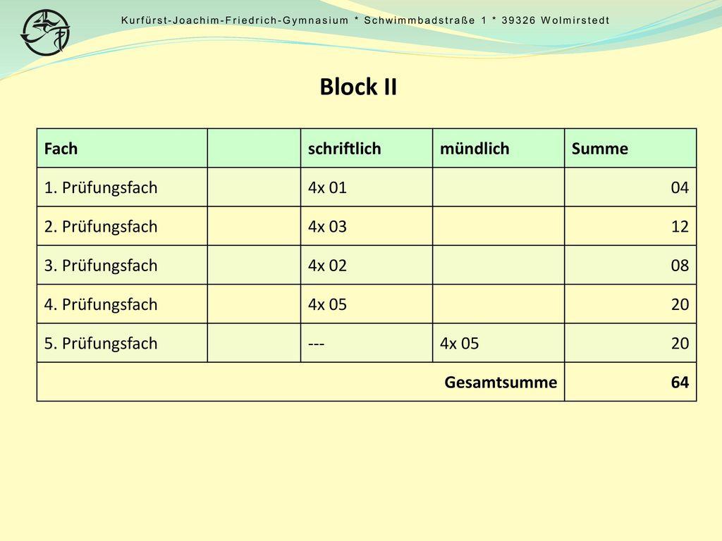 Block II Fach schriftlich mündlich Summe 1. Prüfungsfach 4x 01 04