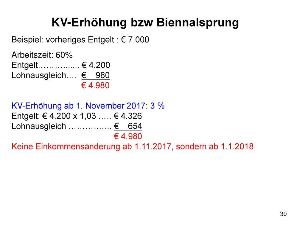 KV-Erhöhung bzw Biennalsprung
