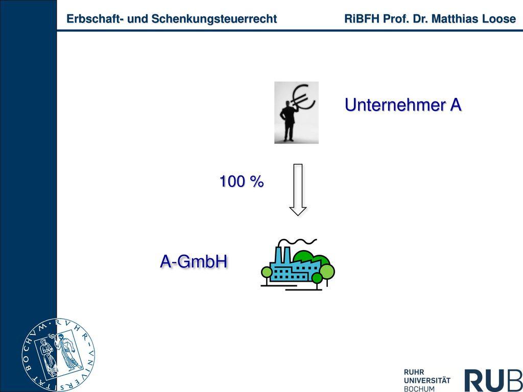 Unternehmer A 100 % A-GmbH