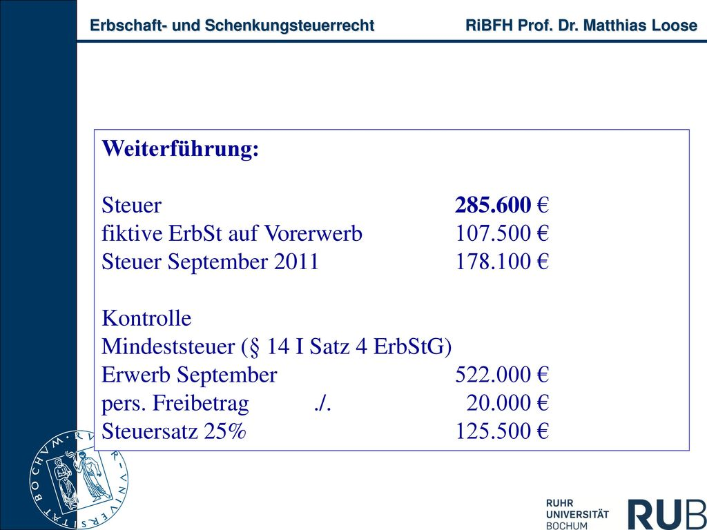 Weiterführung: Steuer 285.600 € fiktive ErbSt auf Vorerwerb 107.500 € Steuer September 2011 178.100 €