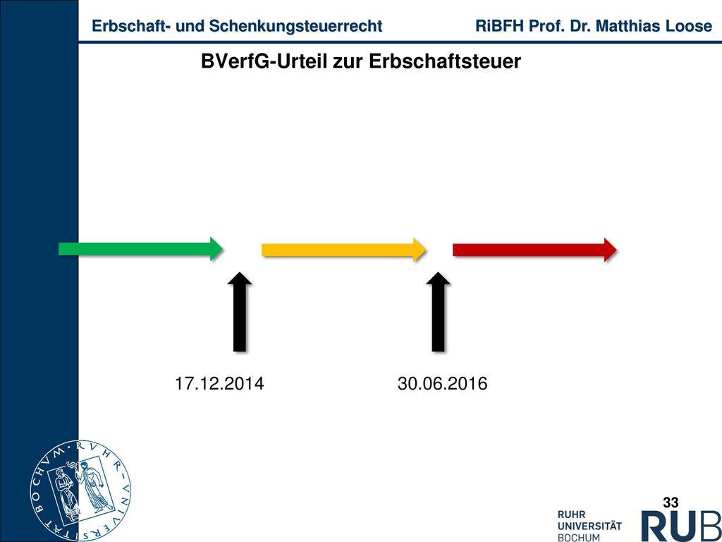 BVerfG-Urteil zur Erbschaftsteuer