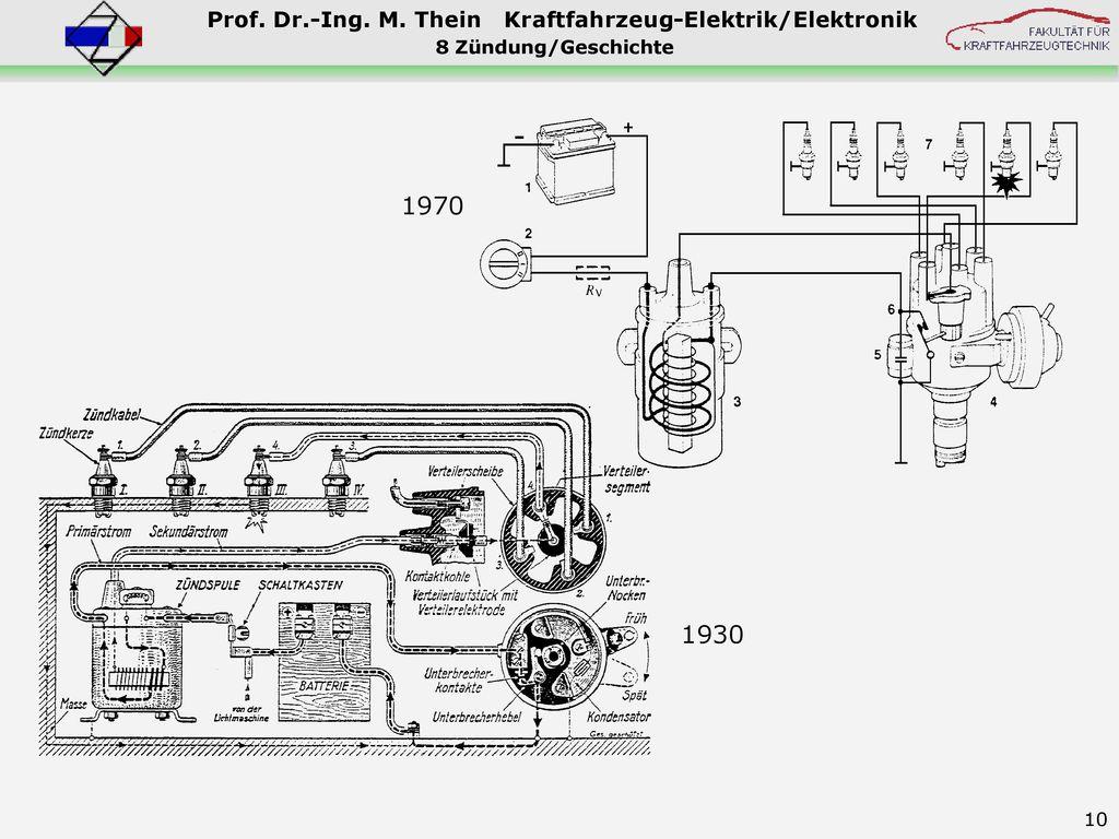 8 Zündung/Geschichte 1970 1930