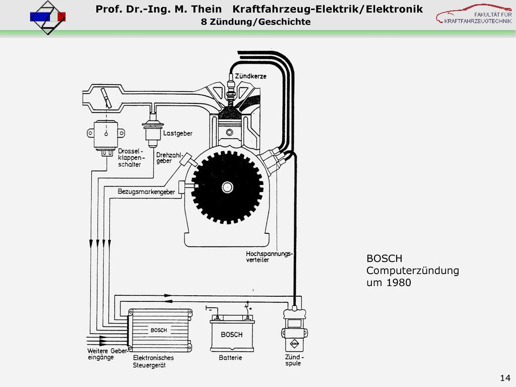 8 Zündung/Geschichte BOSCH Computerzündung um 1980