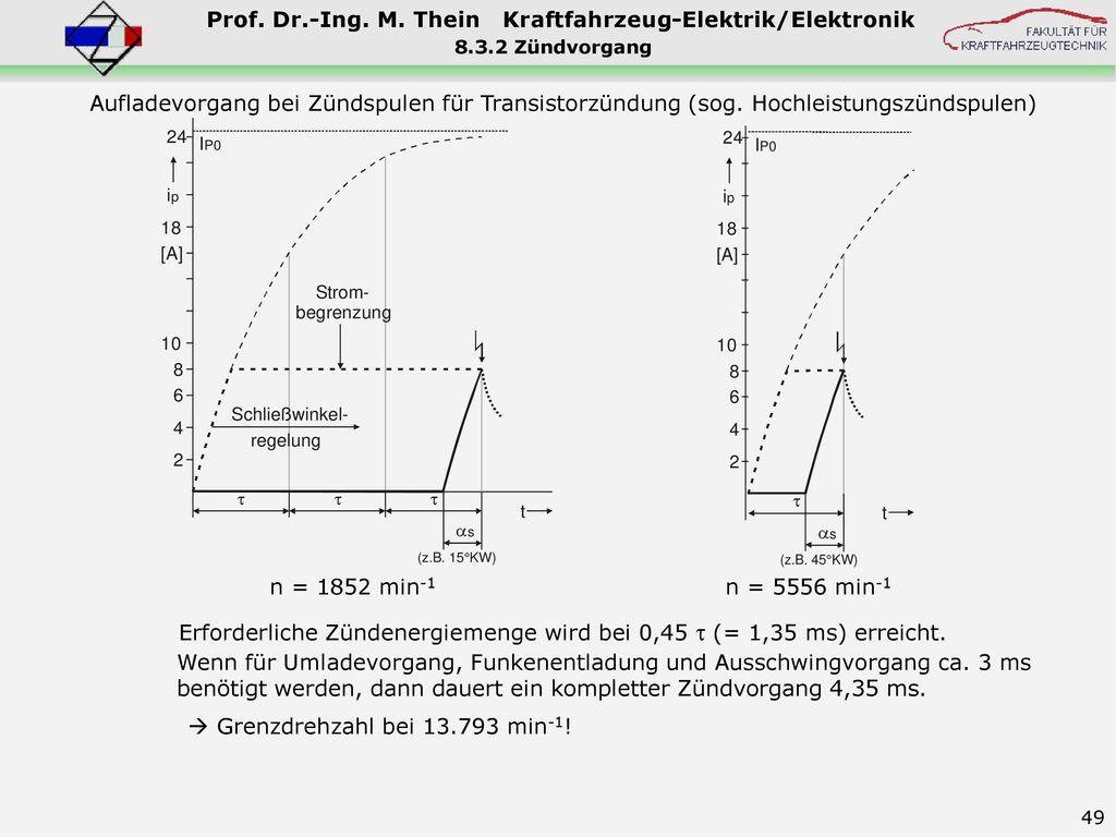 Erforderliche Zündenergiemenge wird bei 0,45 t (= 1,35 ms) erreicht.