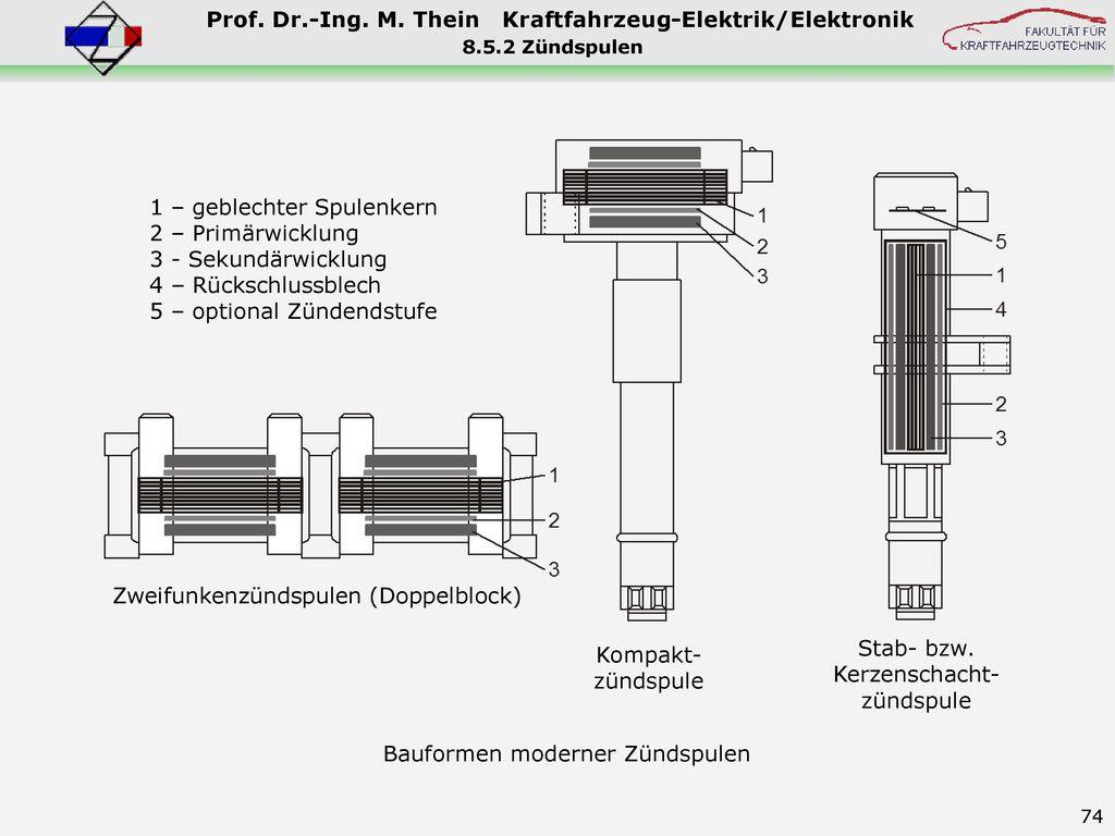 1 – geblechter Spulenkern 2 – Primärwicklung 3 - Sekundärwicklung