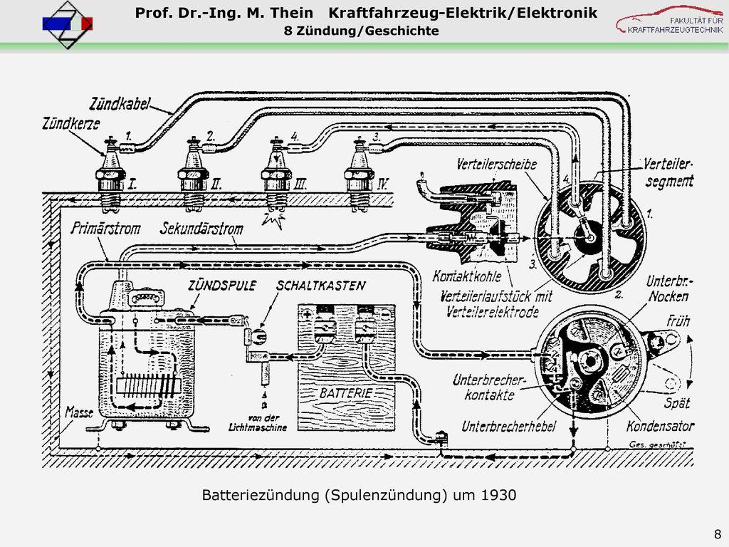 Batteriezündung (Spulenzündung) um 1930