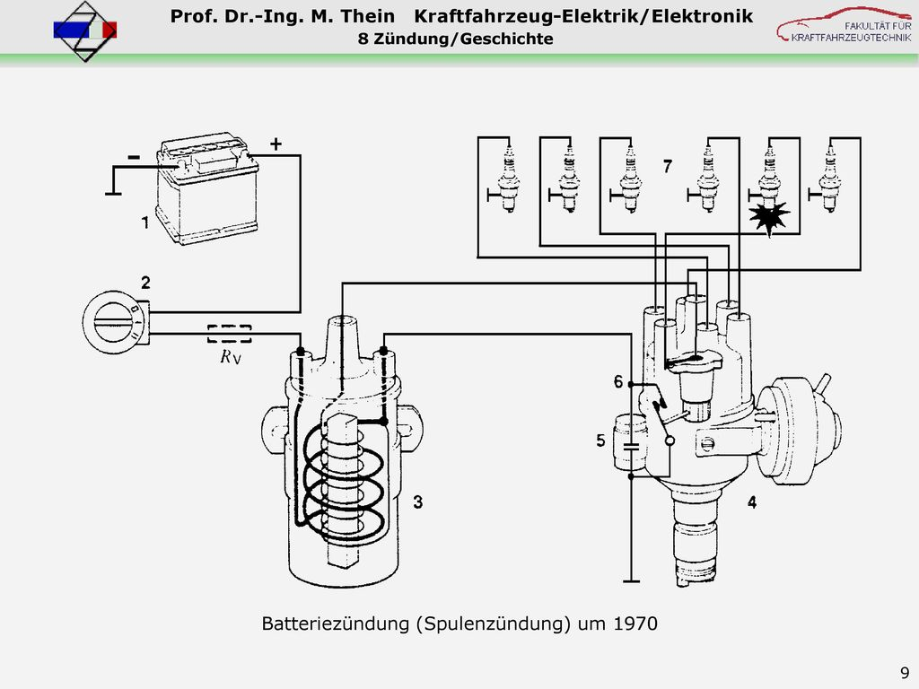 Batteriezündung (Spulenzündung) um 1970