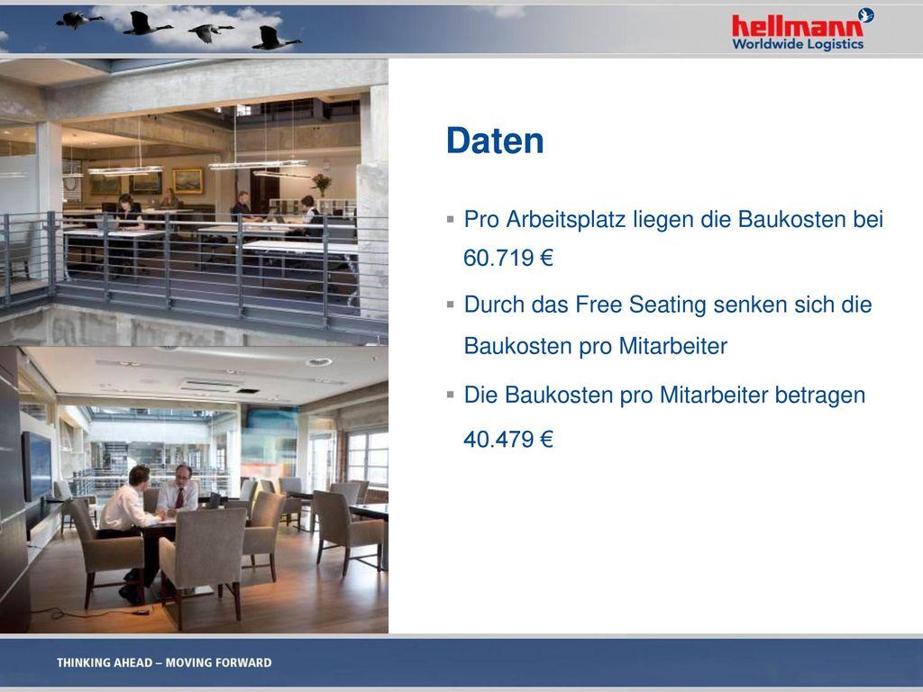 Daten Pro Arbeitsplatz liegen die Baukosten bei 60.719 €
