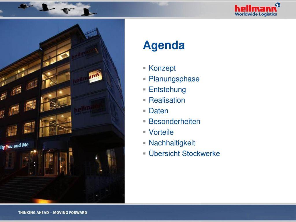 Agenda Konzept Planungsphase Entstehung Realisation Daten