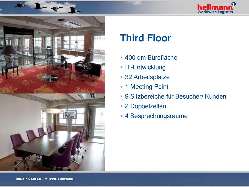 Third Floor 400 qm Bürofläche IT-Entwicklung 32 Arbeitsplätze