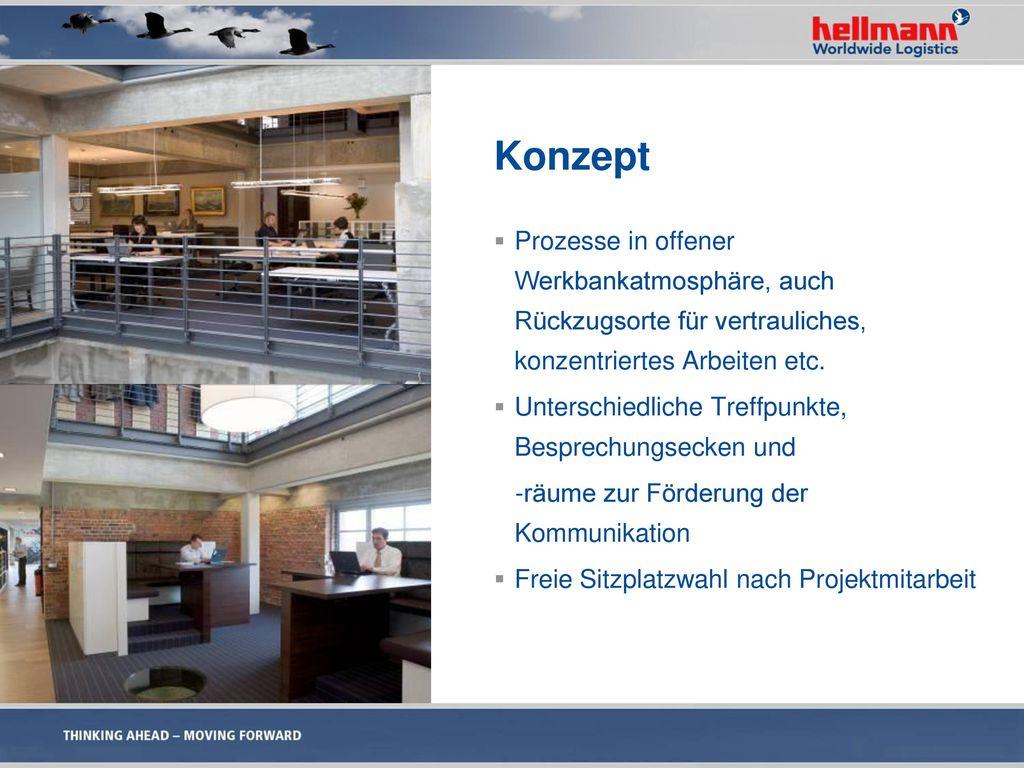 Konzept Prozesse in offener Werkbankatmosphäre, auch Rückzugsorte für vertrauliches, konzentriertes Arbeiten etc.