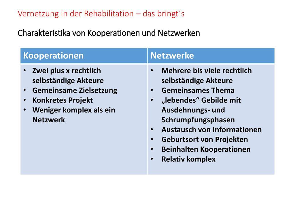 Kooperationen Netzwerke