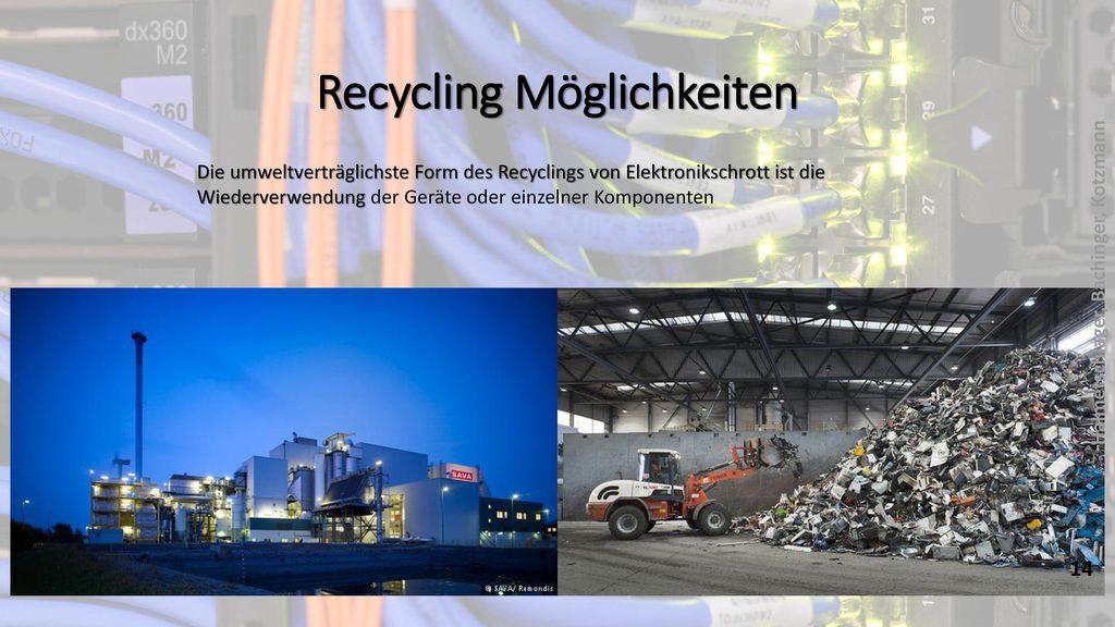Recycling Möglichkeiten