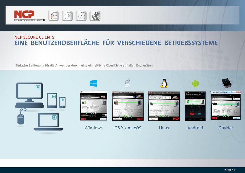 Eine benutzeroberfläche für verschiedene Betriebssysteme