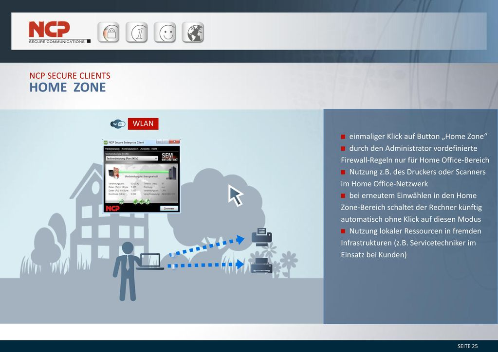 Home Zone NCP Secure Clients wlan