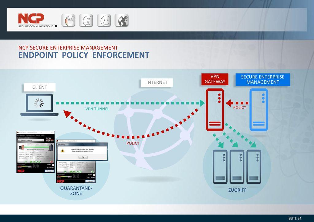 Secure Enterprise Management
