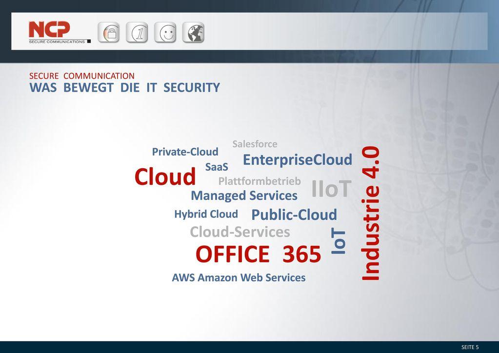 Industrie 4.0 Cloud IIoT Office 365 IoT EnterpriseCloud Public-Cloud