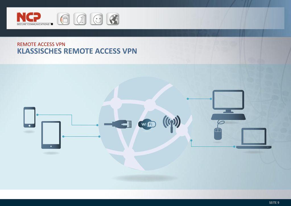Klassisches Remote access vpn