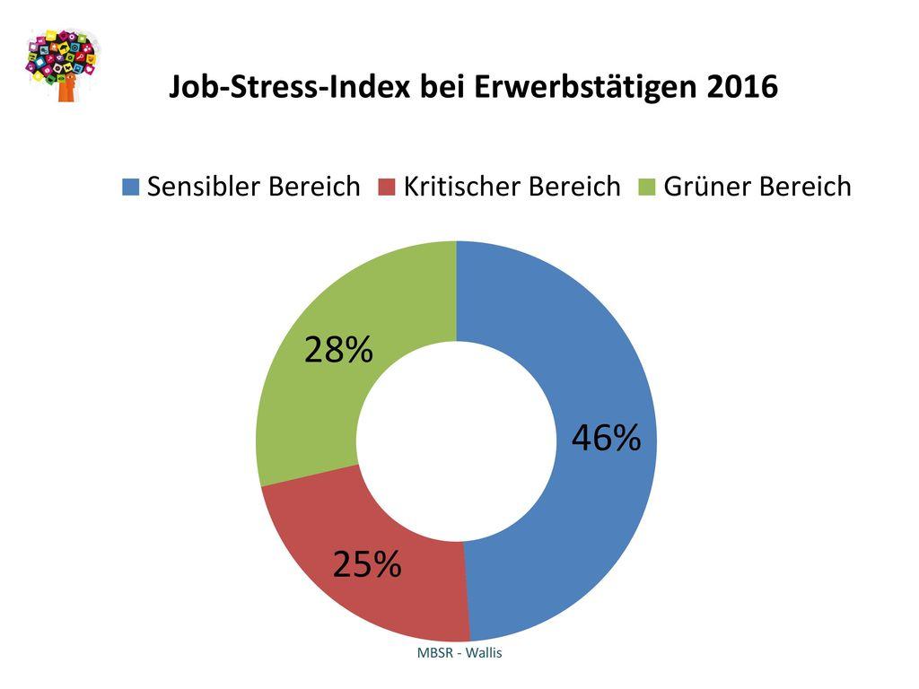 Job-Stress-Index bei Erwerbstätigen 2016
