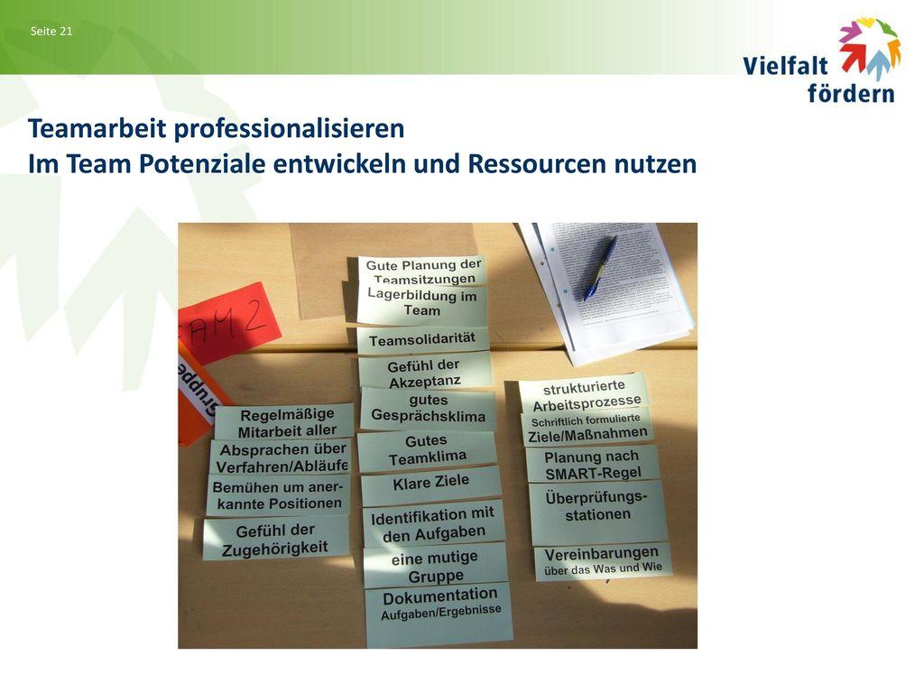 Großzügig Professionelle Schriftliche Zusammenfassung Ideen ...
