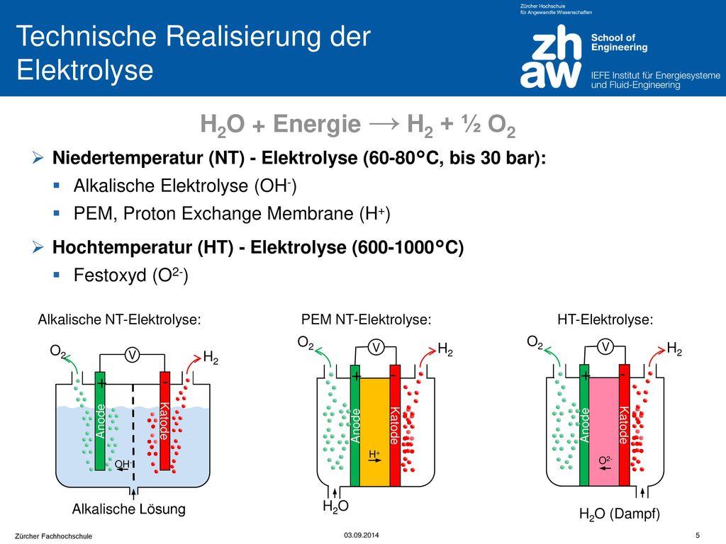 Technische Realisierung der Elektrolyse
