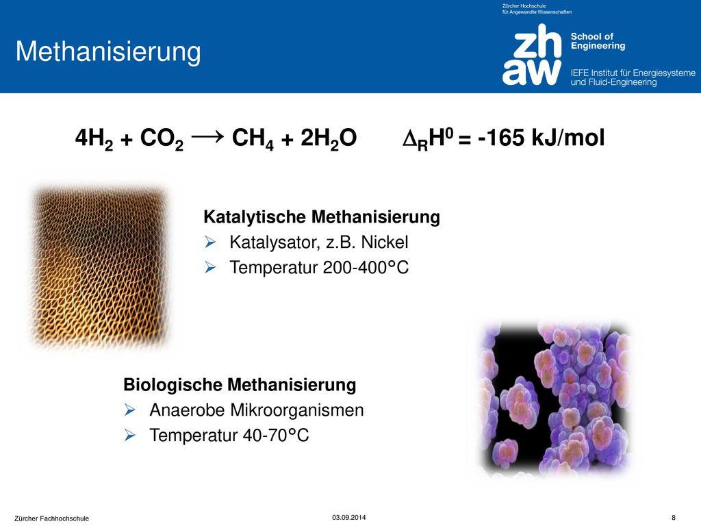 4H2 + CO2 → CH4 + 2H2O RH0 = -165 kJ/mol