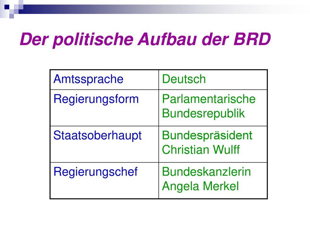 Der politische Aufbau der BRD