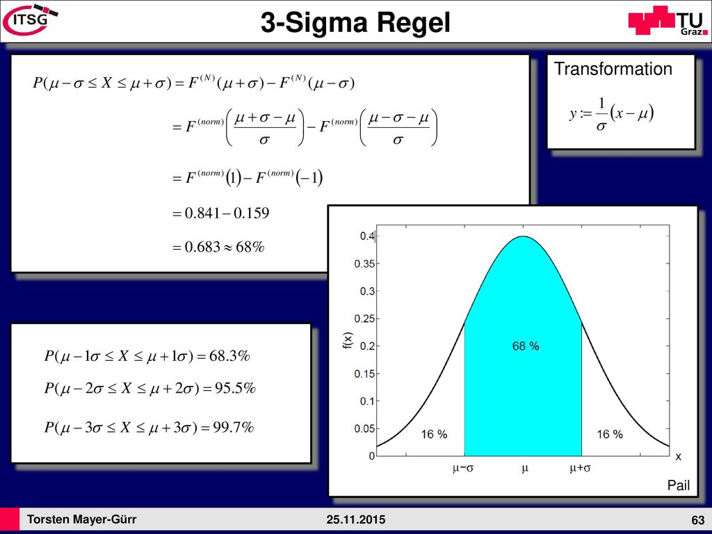 3-Sigma Regel Transformation Pail