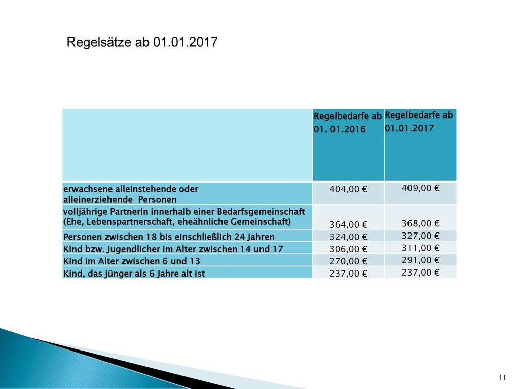 Regelsätze ab 01.01.2017 Regelbedarfe ab 01. 01.2016 01.01.2017