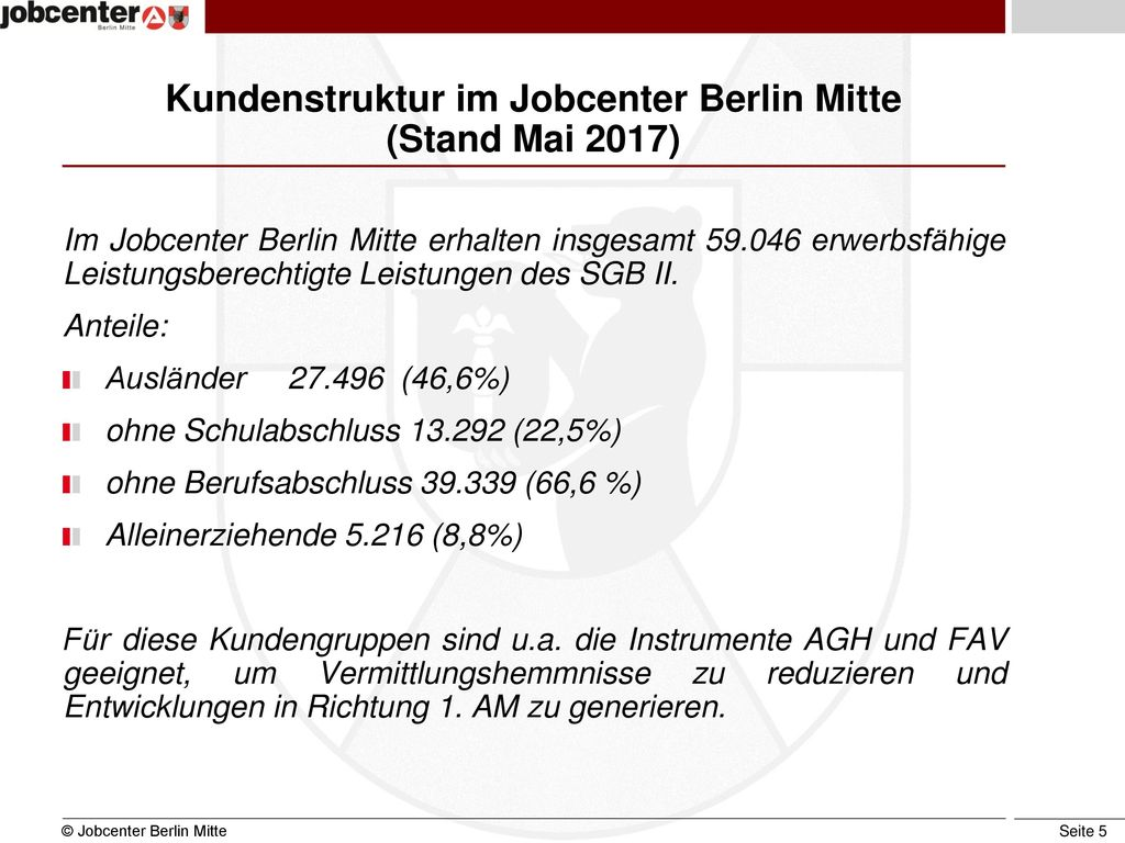 Kundenstruktur im Jobcenter Berlin Mitte (Stand Mai 2017)