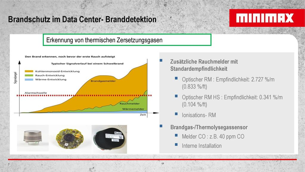 Brandschutz im Data Center- Branddetektion