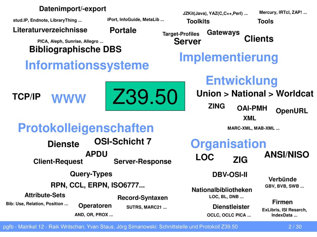 Z39.50 Implementierung Informationssysteme Entwicklung WWW