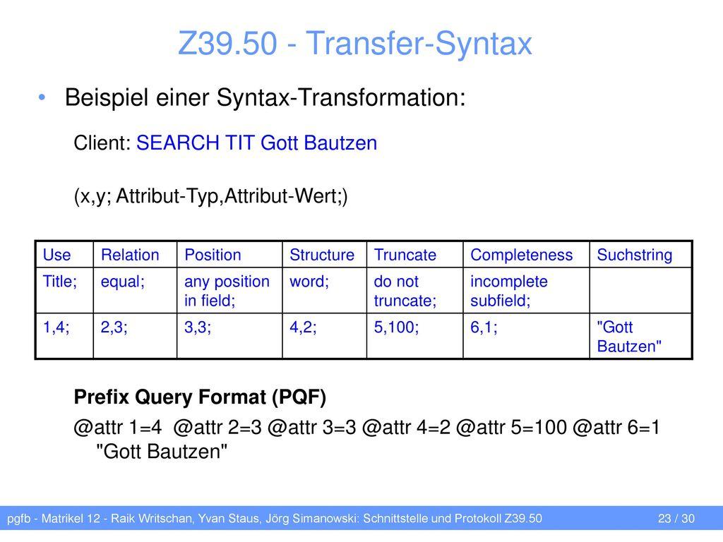 Z39.50 - Transfer-Syntax Beispiel einer Syntax-Transformation: