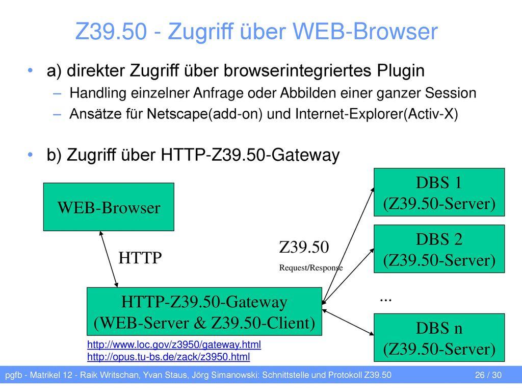 Z39.50 - Zugriff über WEB-Browser