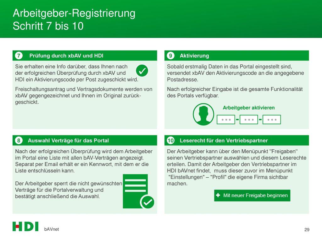 Arbeitgeber-Registrierung Schritt 7 bis 10