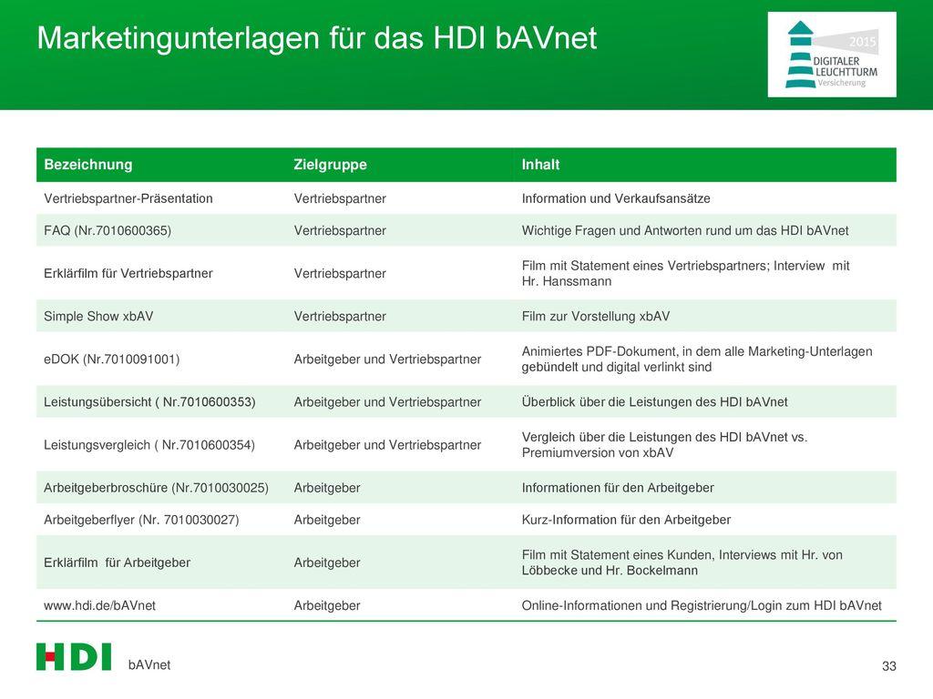 Marketingunterlagen für das HDI bAVnet