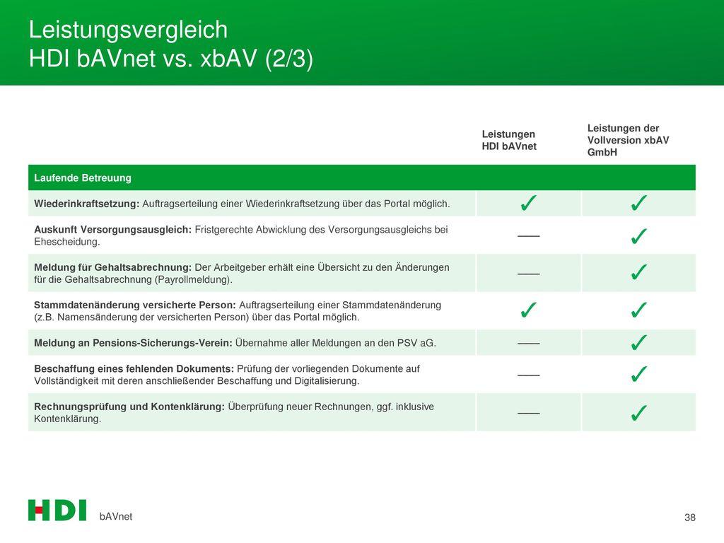 Leistungsvergleich HDI bAVnet vs. xbAV (2/3)