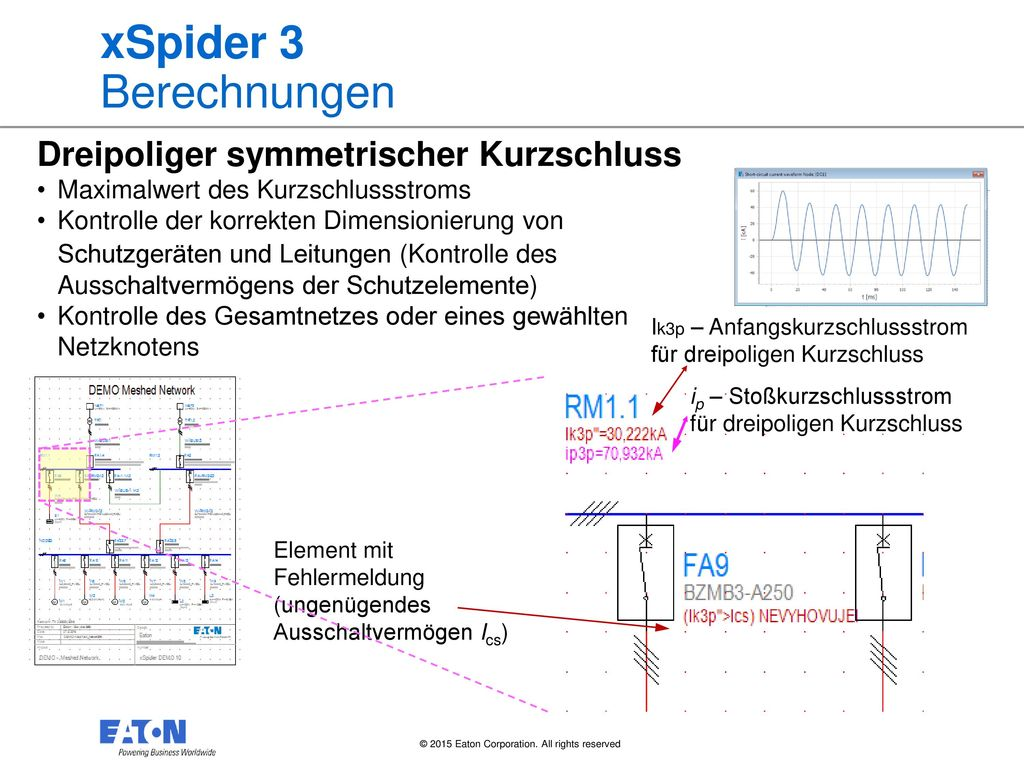 xSpider 3 Berechnungen Dreipoliger symmetrischer Kurzschluss