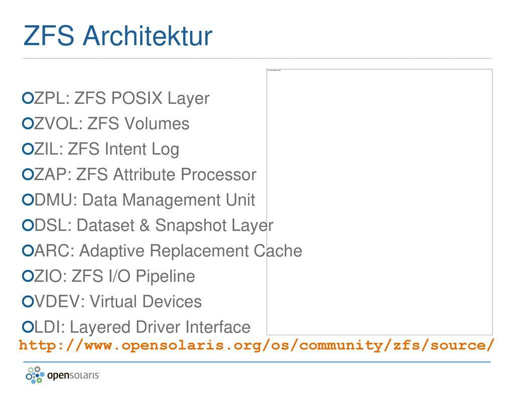 ZFS Architektur ZPL: ZFS POSIX Layer ZVOL: ZFS Volumes