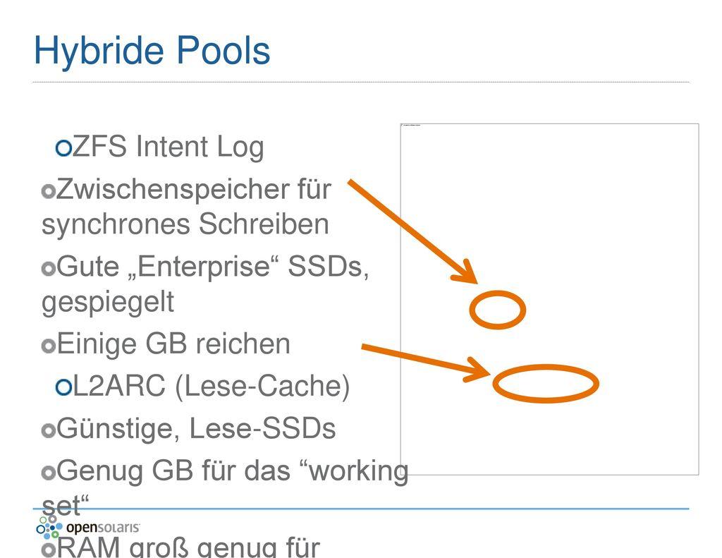 Hybride Pools ZFS Intent Log Zwischenspeicher für synchrones Schreiben
