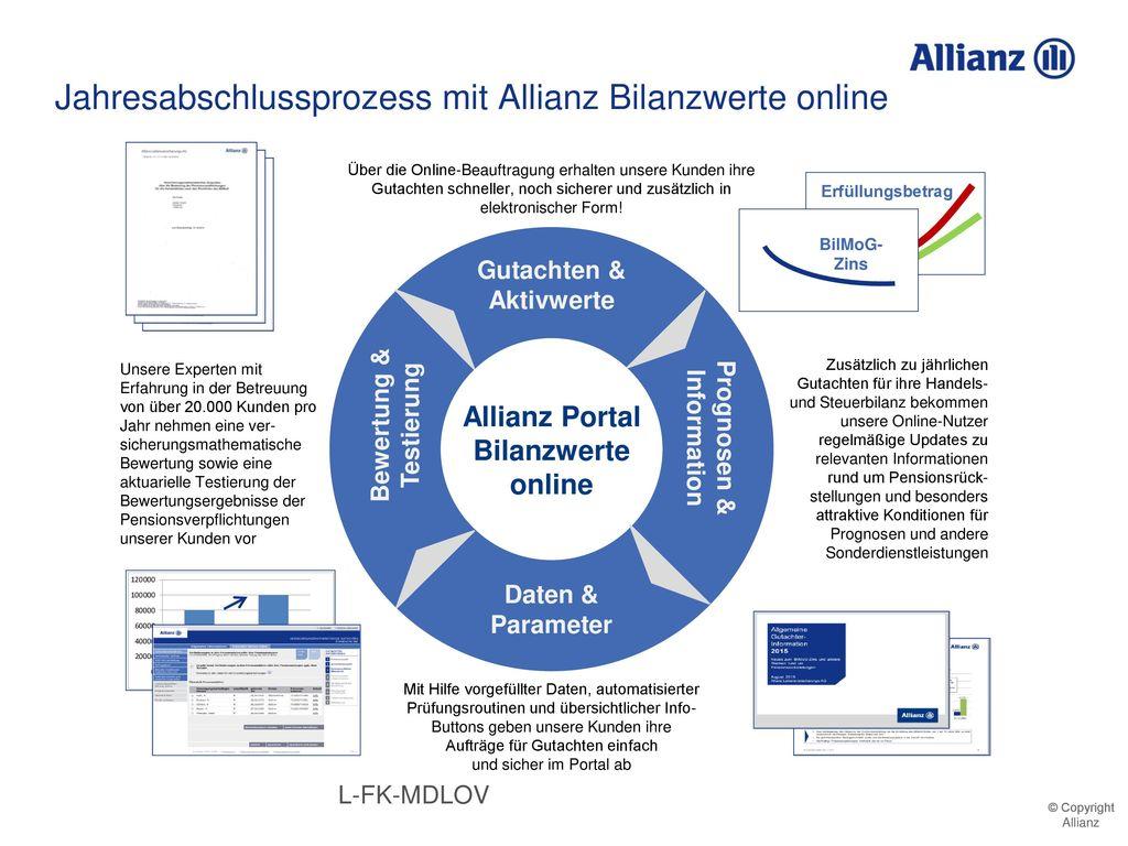 Jahresabschlussprozess mit Allianz Bilanzwerte online