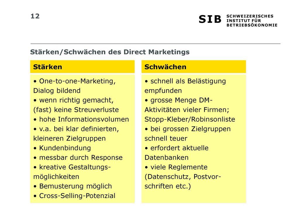 Stärken/Schwächen des Direct Marketings