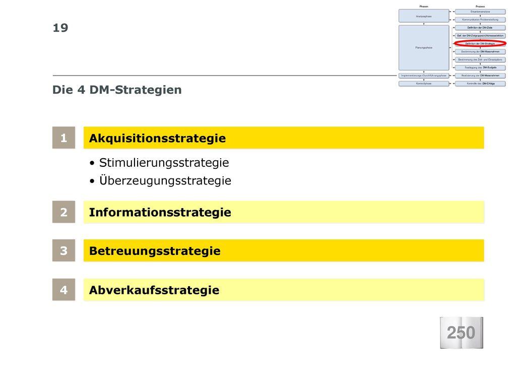 250 Die 4 DM-Strategien 1 Akquisitionsstrategie