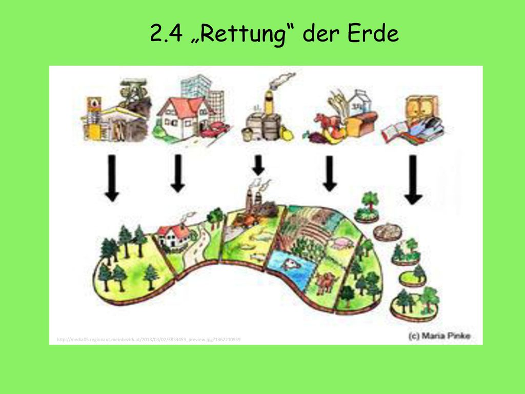 """2.4 """"Rettung der Erde http://media05.regionaut.meinbezirk.at/2013/03/02/3833453_preview.jpg 1362210959."""