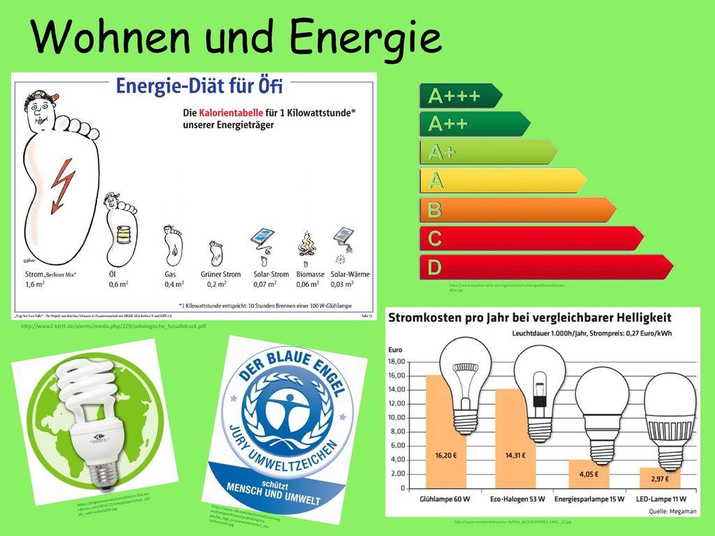 http://static.b-e-z.de/assets/images/Energieeffizienz.JPG Wohnen und Energie.