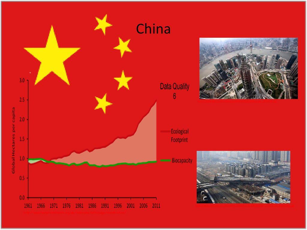 China http://i.telegraph.co.uk/multimedia/archive/01814/china-sky_1814294b.jpg.
