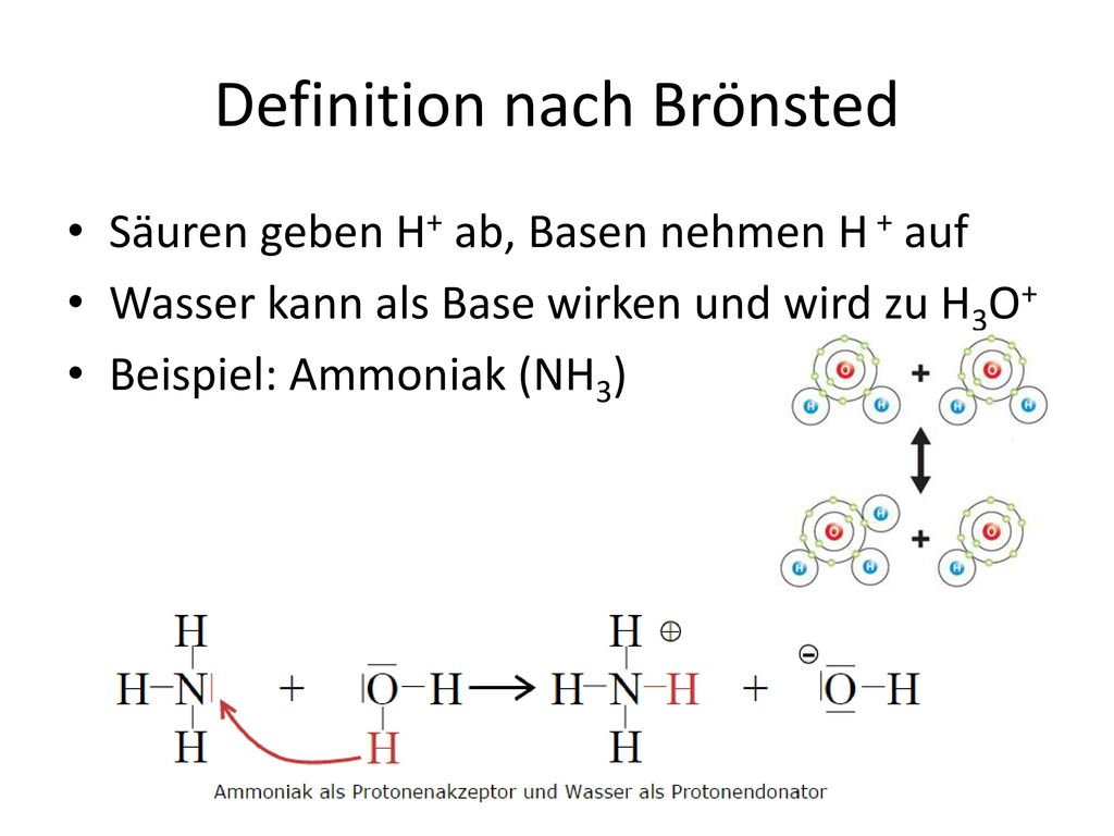 Definition nach Brönsted