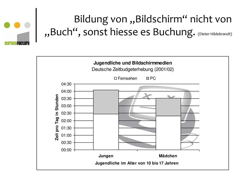 """Bildung von """"Bildschirm nicht von """"Buch , sonst hiesse es Buchung"""